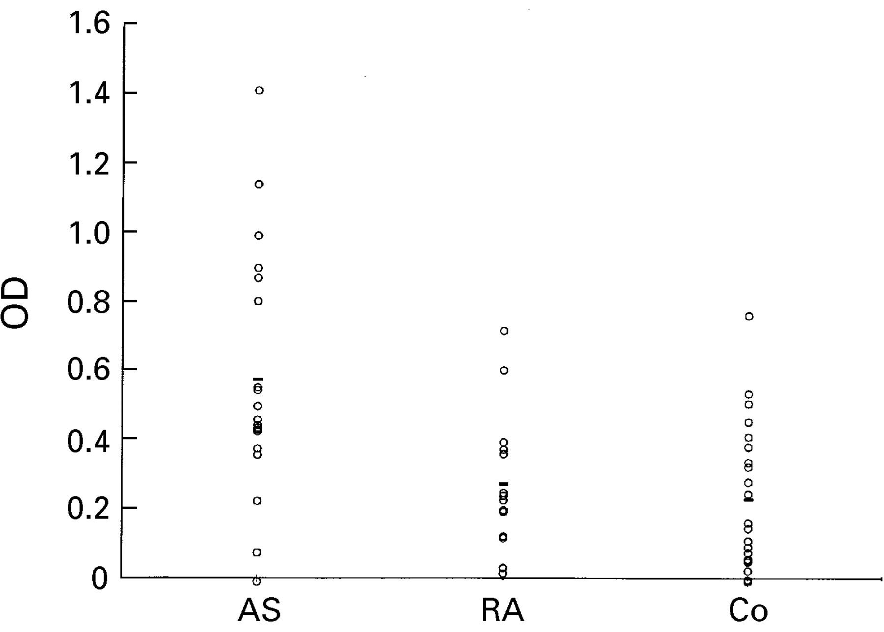 unknown microbiology lab report on klebsiella pneumoniae