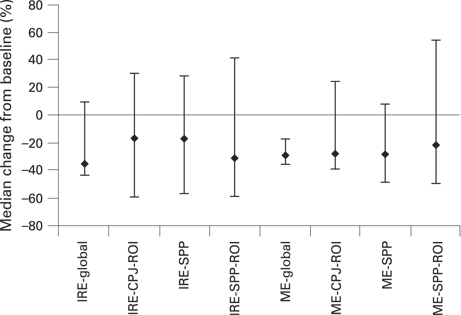 JCI Insight - B lymphocyte alterations accompany abatacept ...