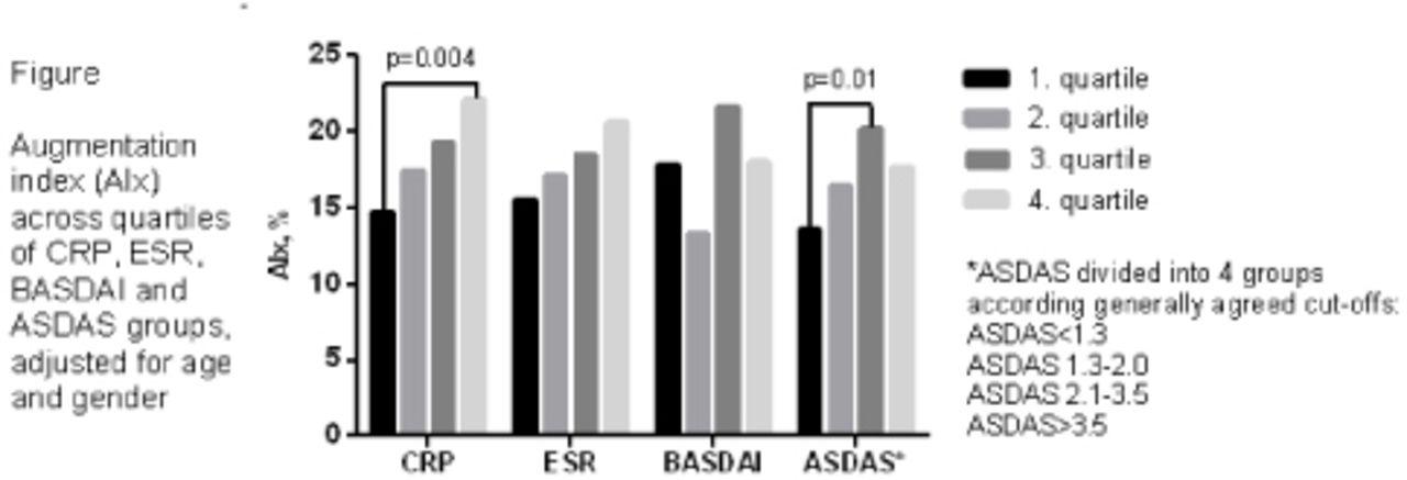 internal factors of asda