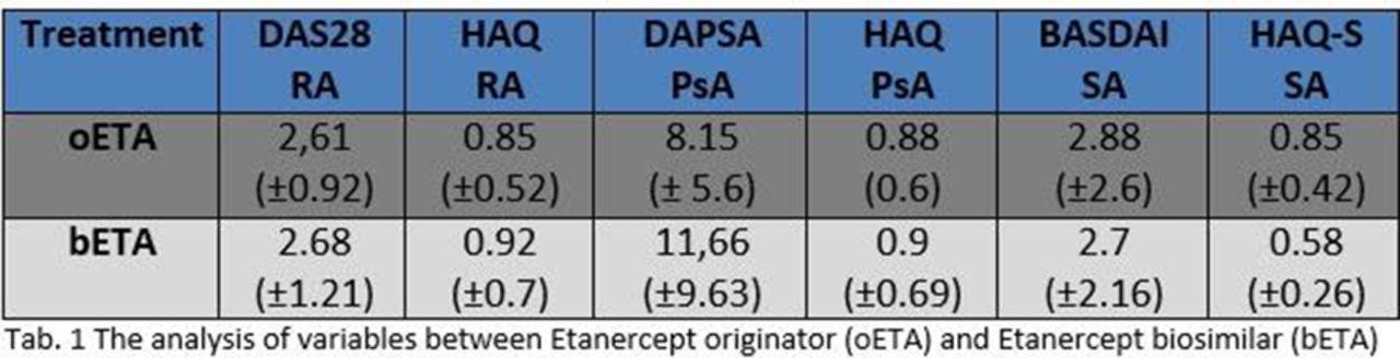 AB0401 SWITCH FROM ETANERCEPT ORIGINATOR TO ETANERCEPT