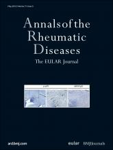 Annals of the Rheumatic Diseases: 71 (5)