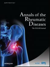 Annals of the Rheumatic Diseases: 72 (7)