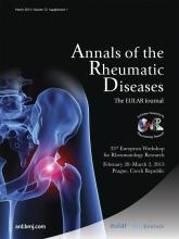 Annals of the Rheumatic Diseases: 72 (Suppl 1)
