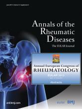 Annals of the Rheumatic Diseases: 72 (Suppl 3)