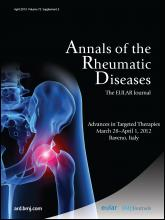 Annals of the Rheumatic Diseases: 72 (suppl 2)