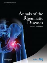 Annals of the Rheumatic Diseases: 73 (2)