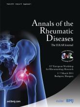 Annals of the Rheumatic Diseases: 74 (Suppl 1)