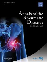 Annals of the Rheumatic Diseases: 75 (1)