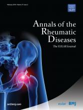 Annals of the Rheumatic Diseases: 75 (2)