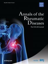 Annals of the Rheumatic Diseases: 75 (5)