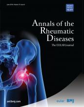 Annals of the Rheumatic Diseases: 75 (6)