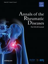 Annals of the Rheumatic Diseases: 76 (3)