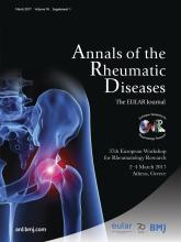 Annals of the Rheumatic Diseases: 76 (Suppl 1)
