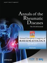 Annals of the Rheumatic Diseases: 76 (Suppl 2)