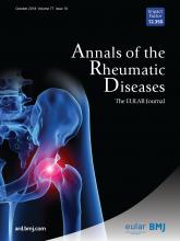 Annals of the Rheumatic Diseases: 77 (10)