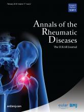 Annals of the Rheumatic Diseases: 77 (2)
