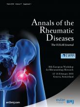 Annals of the Rheumatic Diseases: 77 (Suppl 1)