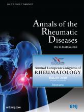 Annals of the Rheumatic Diseases: 77 (Suppl 2)