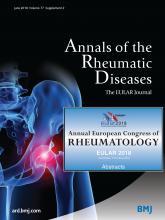 Annals of the Rheumatic Diseases: 77 (Suppl 2)