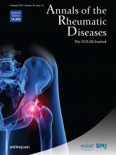 Annals of the Rheumatic Diseases: 78 (10)