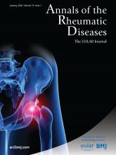 Annals of the Rheumatic Diseases: 79 (1)