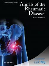 Annals of the Rheumatic Diseases: 79 (2)