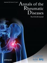 Annals of the Rheumatic Diseases: 79 (9)