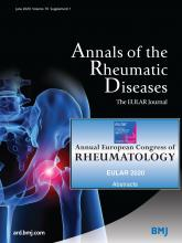Annals of the Rheumatic Diseases: 79 (Suppl 1)