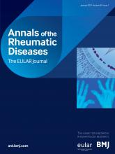 Annals of the Rheumatic Diseases: 80 (1)