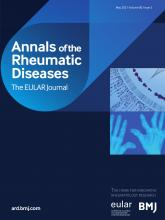 Annals of the Rheumatic Diseases: 80 (5)