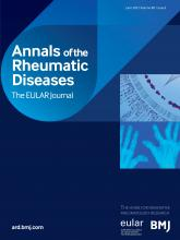 Annals of the Rheumatic Diseases: 80 (6)