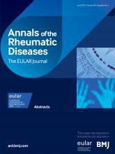 Annals of the Rheumatic Diseases: 80 (Suppl 1)